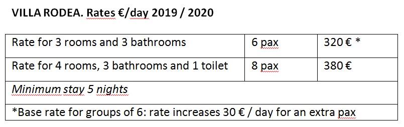 Rates Villa Rodea 2019-2020