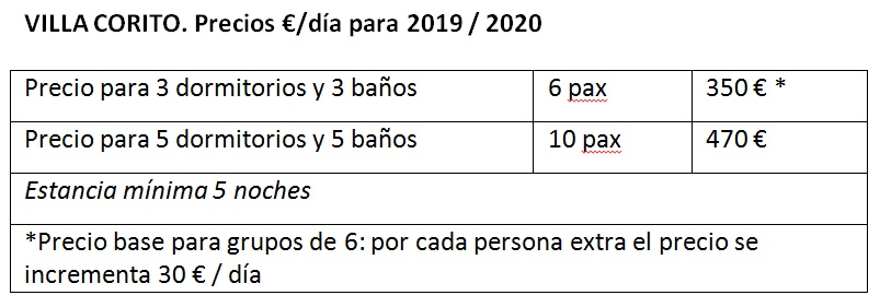Precios Villa corito 2019-2020